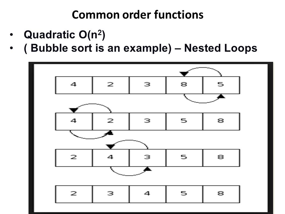 Common order functions Quadratic O(n 2 ) ( Bubble sort is an example) – Nested Loops
