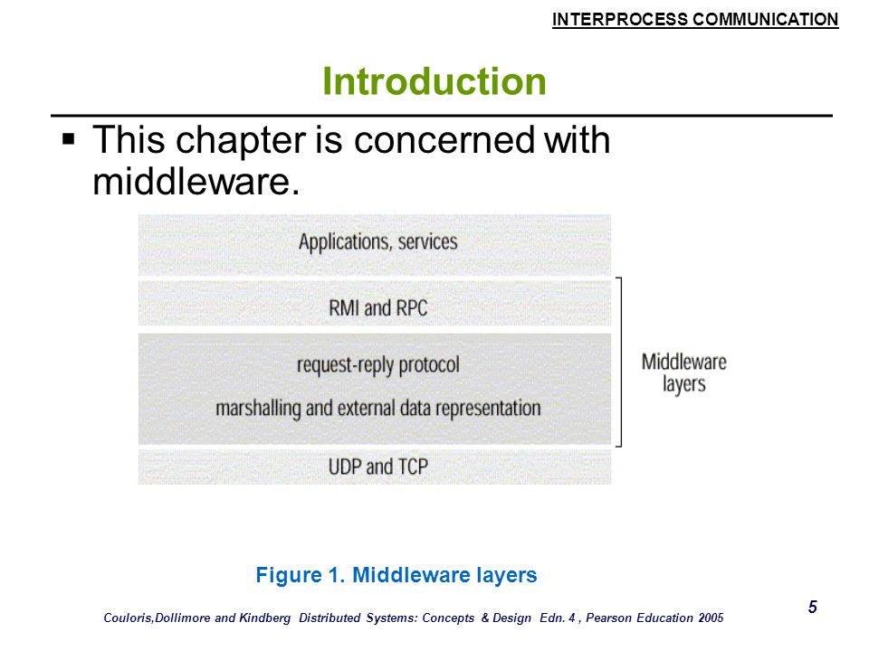 INTERPROCESS COMMUNICATION 5 Introduction  This chapter is concerned with middleware. Figure 1. Middleware layers Couloris,Dollimore and Kindberg Dis