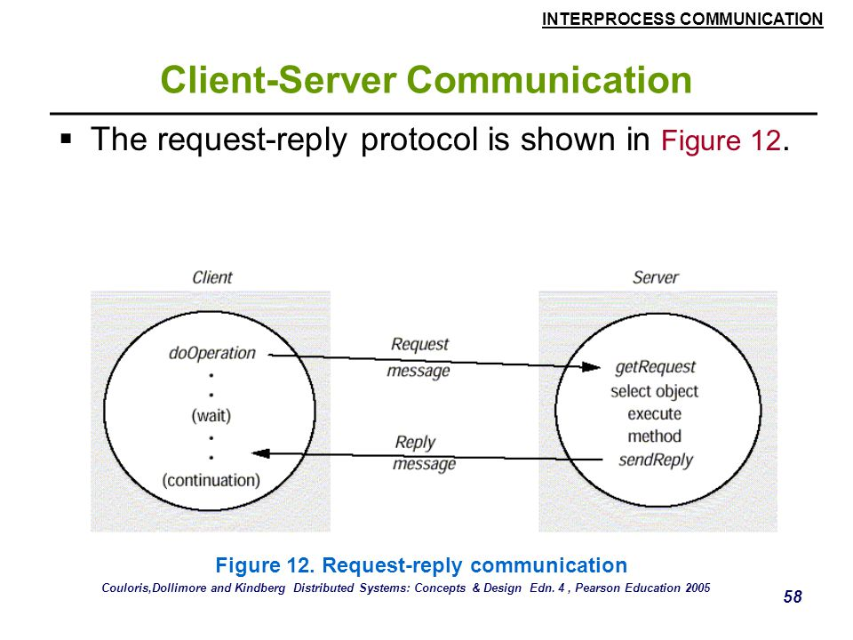 INTERPROCESS COMMUNICATION 58 Client-Server Communication  The request-reply protocol is shown in Figure 12. Figure 12. Request-reply communication C