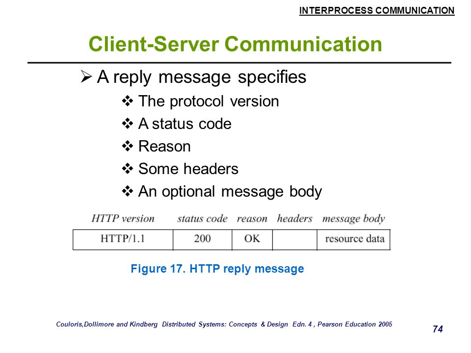 INTERPROCESS COMMUNICATION 74 Client-Server Communication  A reply message specifies  The protocol version  A status code  Reason  Some headers 