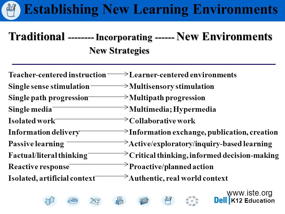 K12 Education Traditional Incorporating New Environments New Strategies Teacher-centered instruction Learner-centered environments Single sense stimulation Multisensory stimulation Single path progression Multipath progression Single media Multimedia; Hypermedia Isolated work Collaborative work Information delivery Information exchange, publication, creation Passive learning Active/exploratory/inquiry-based learning Factual/literal thinking Critical thinking, informed decision-making Reactive response Proactive/planned action Isolated, artificial context Authentic, real world context Establishing New Learning Environments