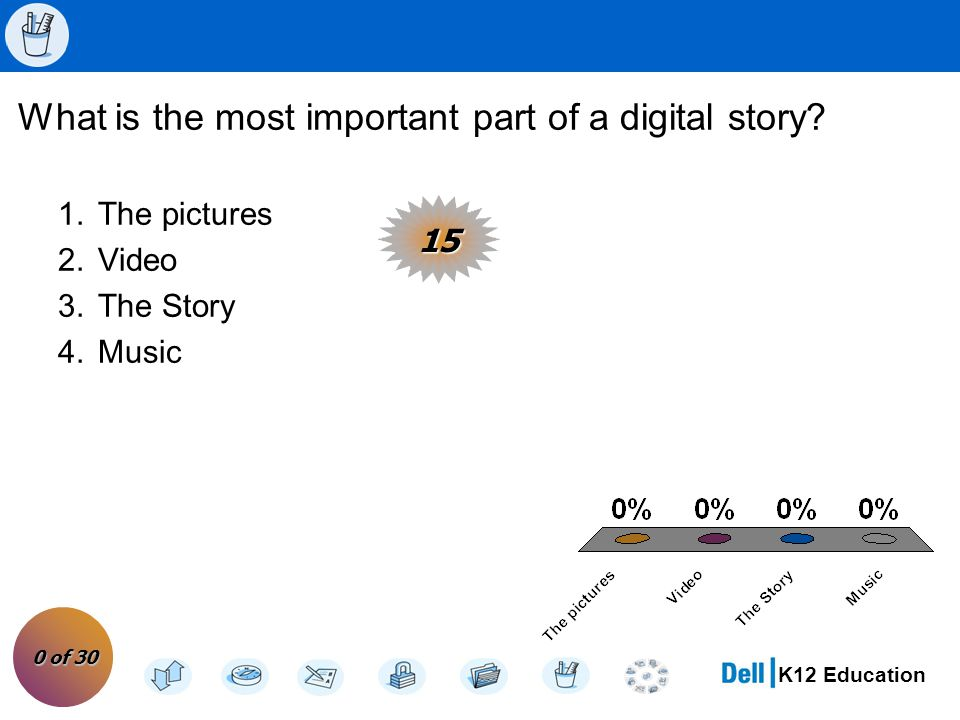 K12 Education What is the most important part of a digital story 15 1.The pictures 2.Video 3.The Story 4.Music 0 of 30