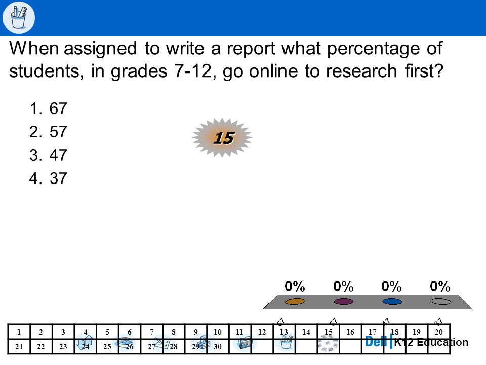 K12 Education When assigned to write a report what percentage of students, in grades 7-12, go online to research first.