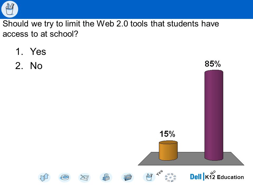 K12 Education Should we try to limit the Web 2.0 tools that students have access to at school.
