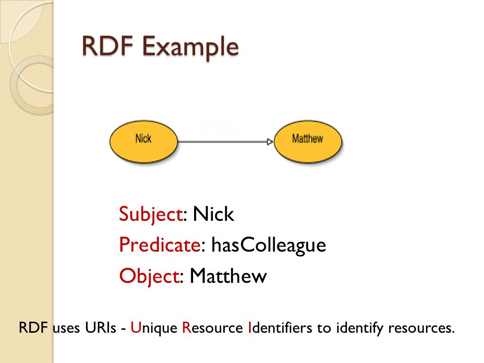 RDF Example Subject: Nick Predicate: hasColleague Object: Matthew RDF uses URIs - Unique Resource Identifiers to identify resources.
