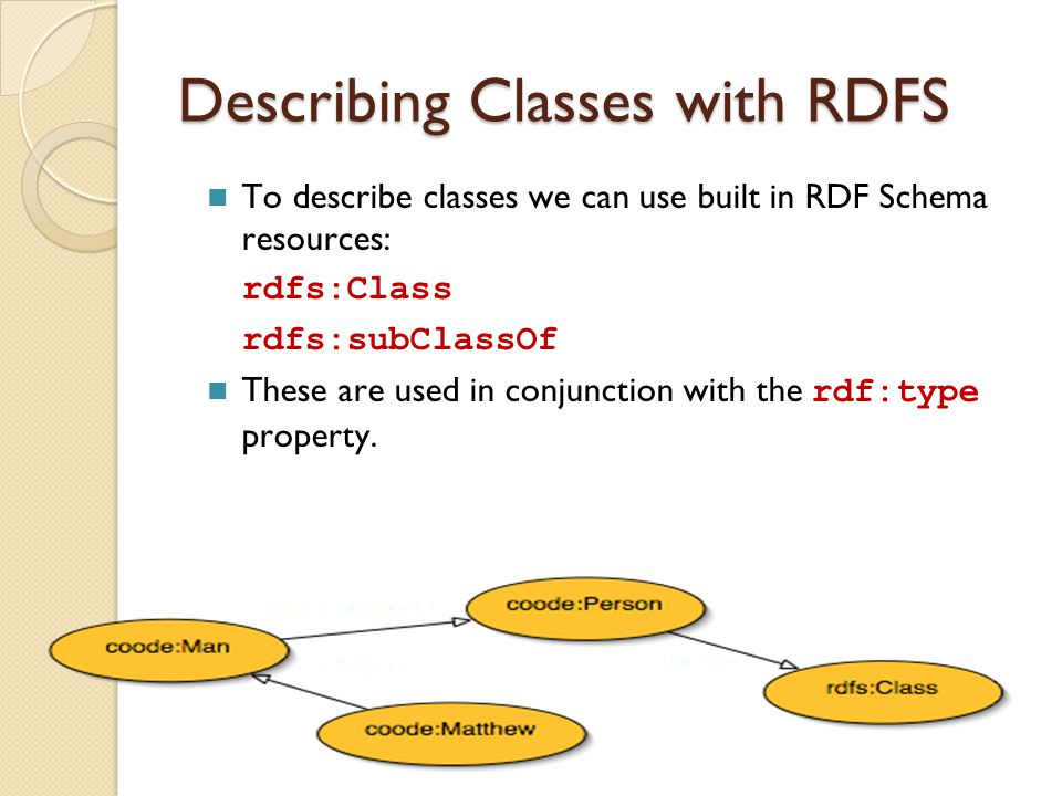 Describing Classes with RDFS To describe classes we can use built in RDF Schema resources: rdfs:Class rdfs:subClassOf These are used in conjunction with the rdf:type property.