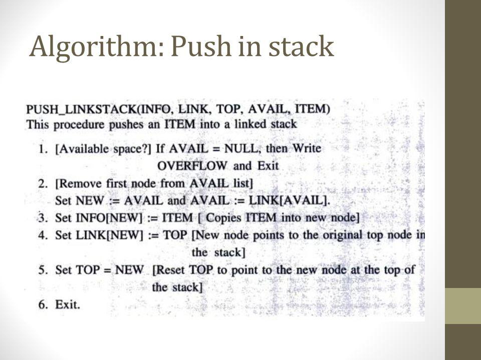 Algorithm: Push in stack