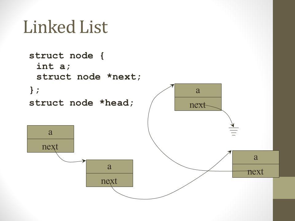 Linked List struct node { int a; struct node *next; }; struct node *head; 8 a next a a a
