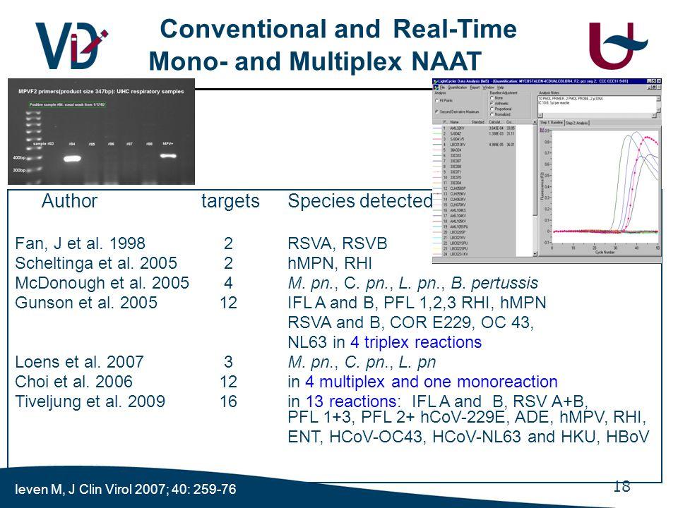 18 Conventional and Real-Time Mono- and Multiplex NAAT Author targets Species detected Fan, J et al. 19982RSVA, RSVB Scheltinga et al. 20052hMPN, RHI