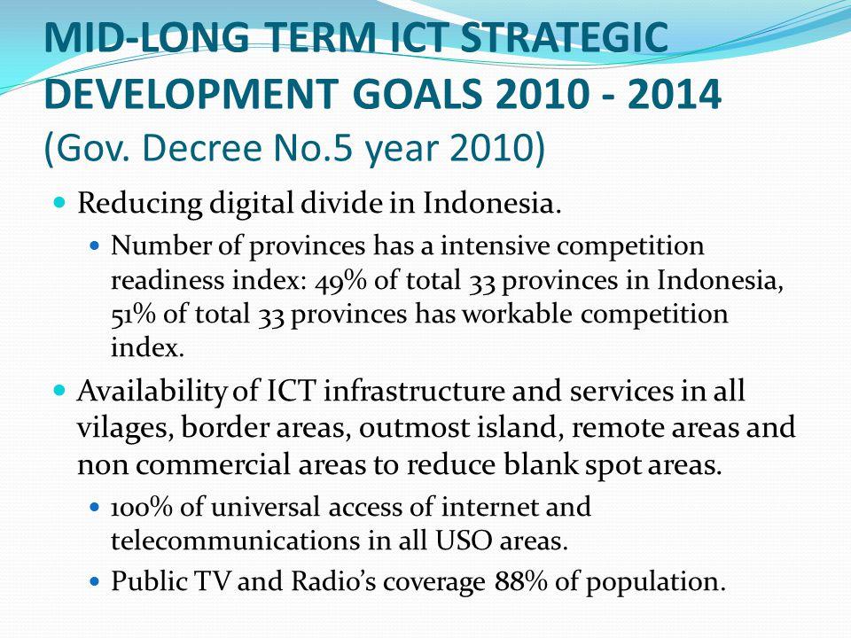 MID-LONG TERM ICT STRATEGIC DEVELOPMENT GOALS 2010 - 2014 (Gov.