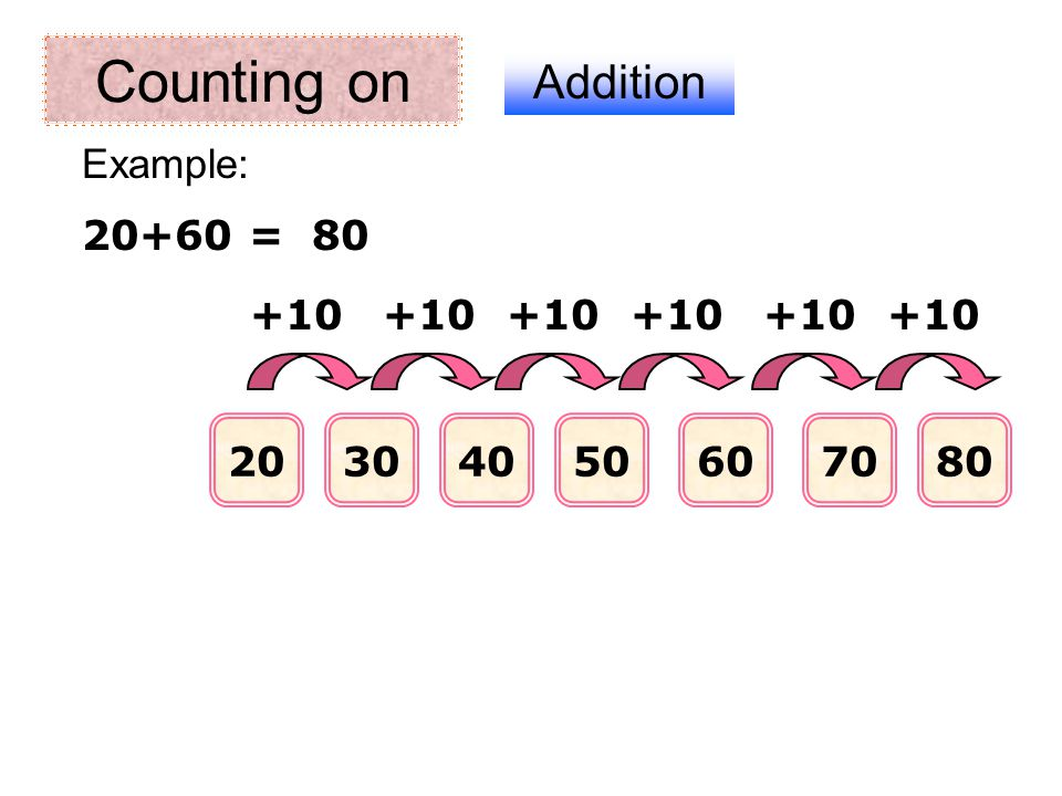 Counting on Addition 333435363738 +1 33+6 = Example: 39 +1