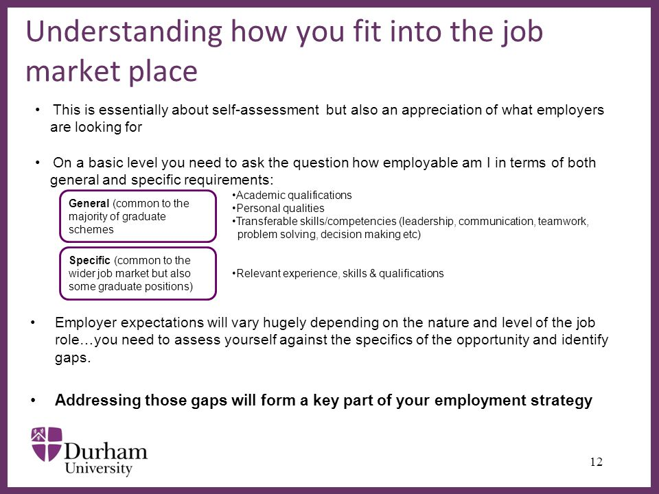 ∂ Understanding how you fit into the job market place Employer expectations will vary hugely depending on the nature and level of the job role…you need to assess yourself against the specifics of the opportunity and identify gaps.