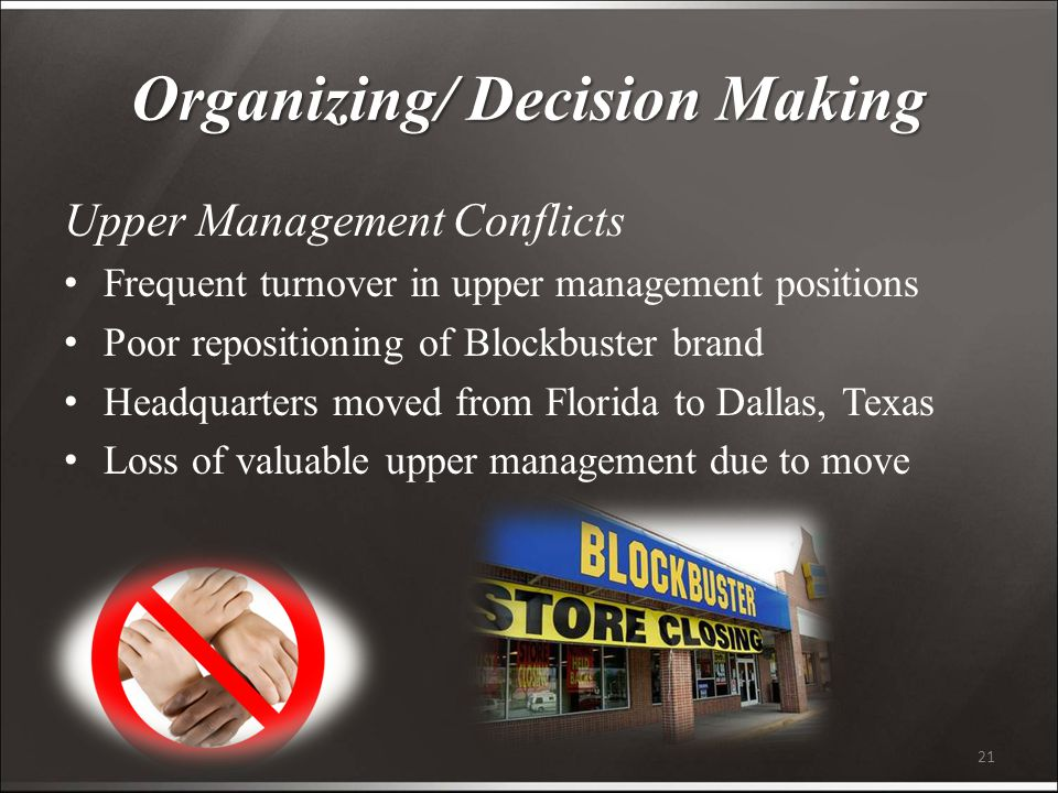 21 Organizing/ Decision Making Upper Management Conflicts Frequent turnover in upper management positions Poor repositioning of Blockbuster brand Headquarters moved from Florida to Dallas, Texas Loss of valuable upper management due to move