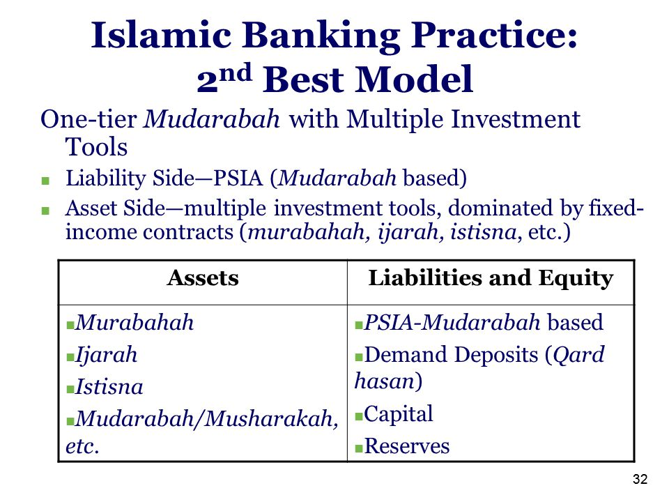 32 Islamic Banking Practice: 2 nd Best Model One-tier Mudarabah with Multiple Investment Tools Liability Side—PSIA (Mudarabah based) Asset Side—multiple investment tools, dominated by fixed- income contracts (murabahah, ijarah, istisna, etc.) Liabilities and EquityAssets PSIA-Mudarabah based Demand Deposits (Qard hasan) Capital Reserves Murabahah Ijarah Istisna Mudarabah/Musharakah, etc.