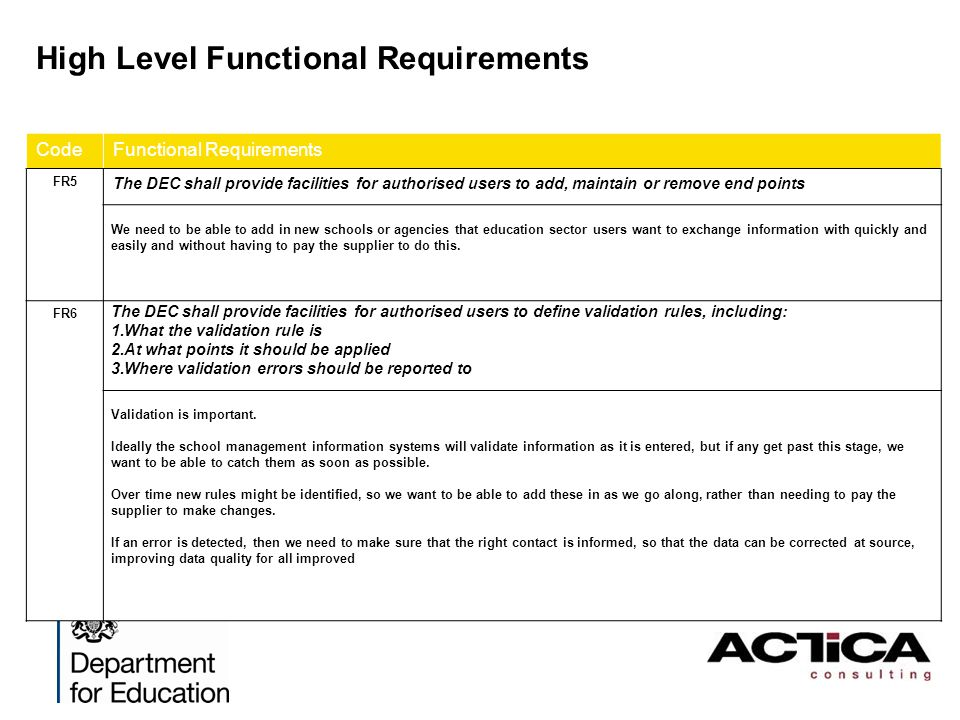 High Level Functional Requirements CodeFunctional Requirements FR5 The DEC shall provide facilities for authorised users to add, maintain or remove en