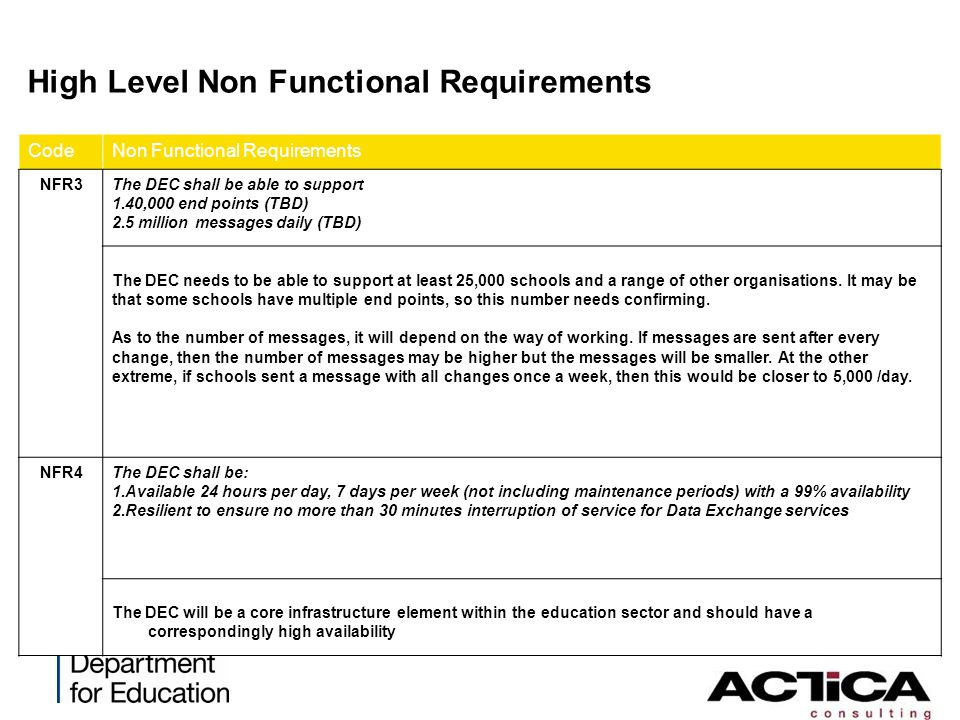 High Level Non Functional Requirements CodeNon Functional Requirements NFR3The DEC shall be able to support 1.40,000 end points (TBD) 2.5 million mess