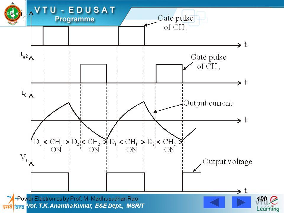 Power Electronics by Prof. M. Madhusudhan Rao 100 Prof. T.K. Anantha Kumar, E&E Dept., MSRIT