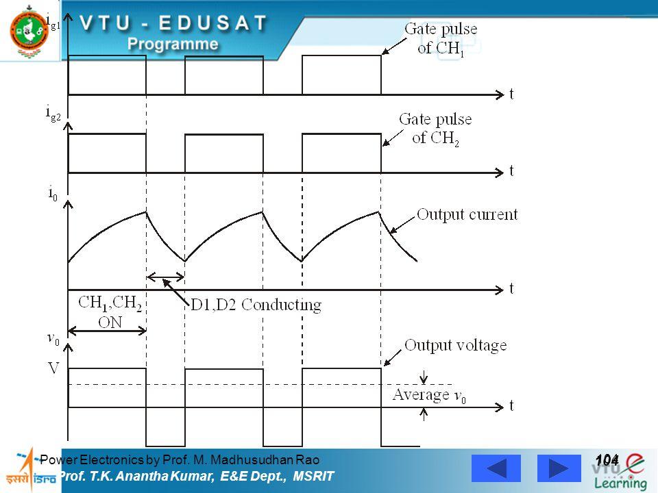 Power Electronics by Prof. M. Madhusudhan Rao 104 Prof. T.K. Anantha Kumar, E&E Dept., MSRIT