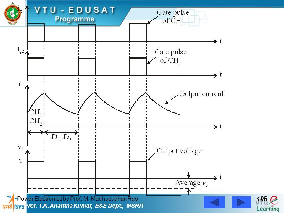 Power Electronics by Prof. M. Madhusudhan Rao 105 Prof. T.K. Anantha Kumar, E&E Dept., MSRIT