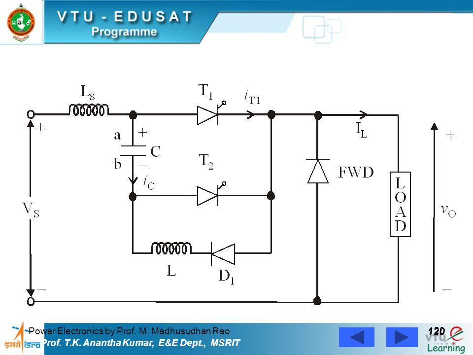 Power Electronics by Prof. M. Madhusudhan Rao 120 Prof. T.K. Anantha Kumar, E&E Dept., MSRIT