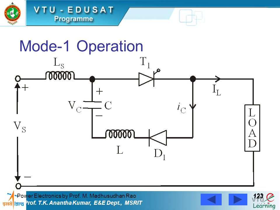 Power Electronics by Prof. M. Madhusudhan Rao 123 Prof. T.K. Anantha Kumar, E&E Dept., MSRIT Mode-1 Operation