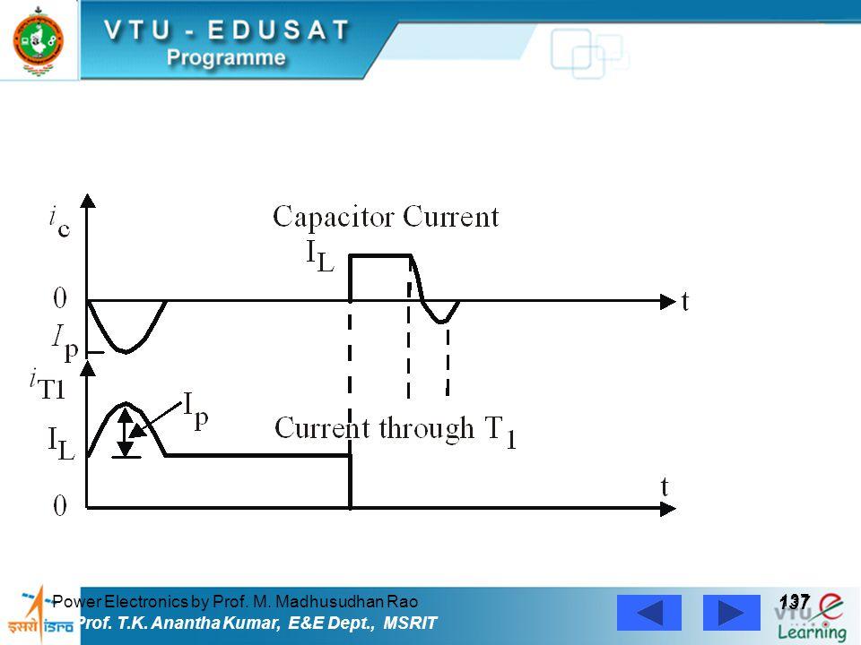 Power Electronics by Prof. M. Madhusudhan Rao 137 Prof. T.K. Anantha Kumar, E&E Dept., MSRIT