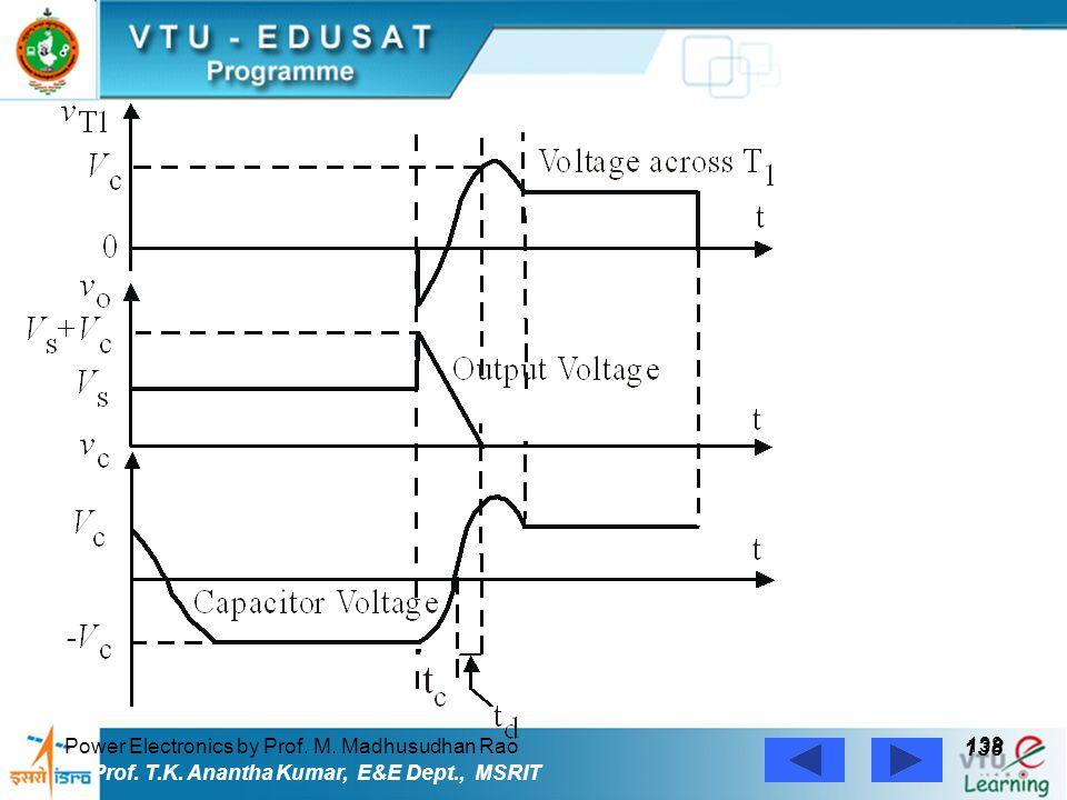 Power Electronics by Prof. M. Madhusudhan Rao 138 Prof. T.K. Anantha Kumar, E&E Dept., MSRIT