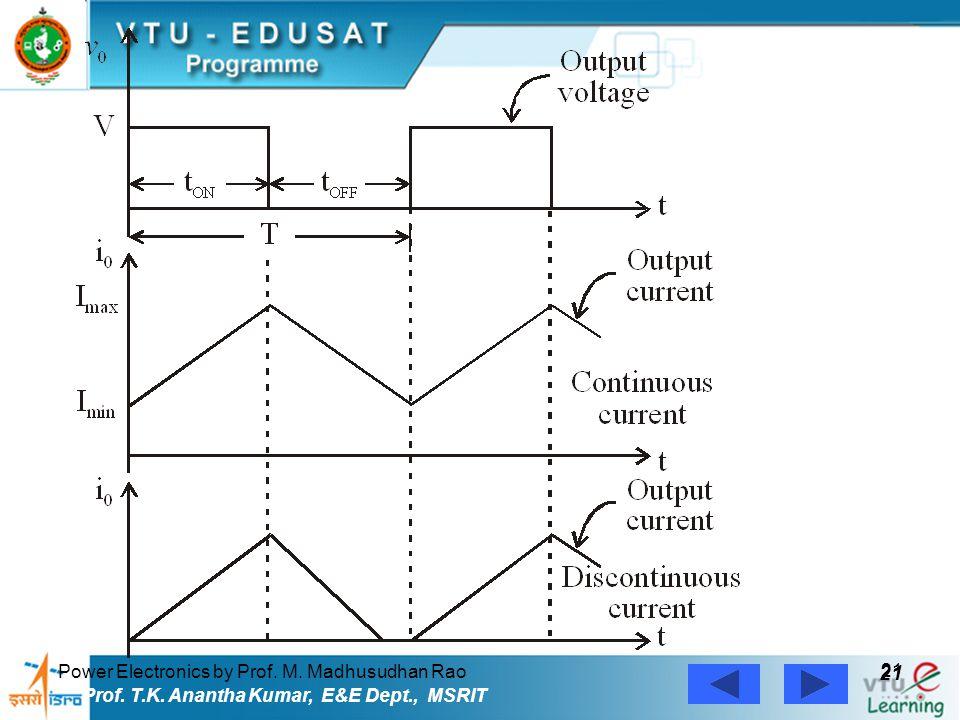 Power Electronics by Prof. M. Madhusudhan Rao 21 Prof. T.K. Anantha Kumar, E&E Dept., MSRIT