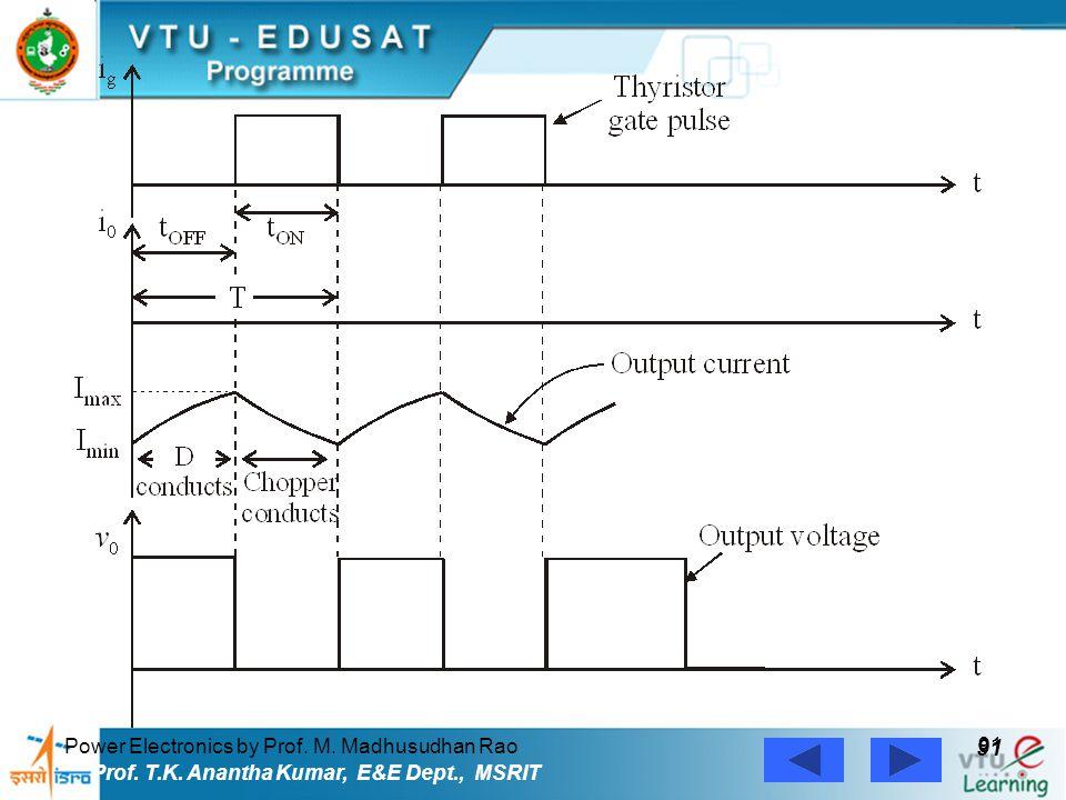 Power Electronics by Prof. M. Madhusudhan Rao 91 Prof. T.K. Anantha Kumar, E&E Dept., MSRIT