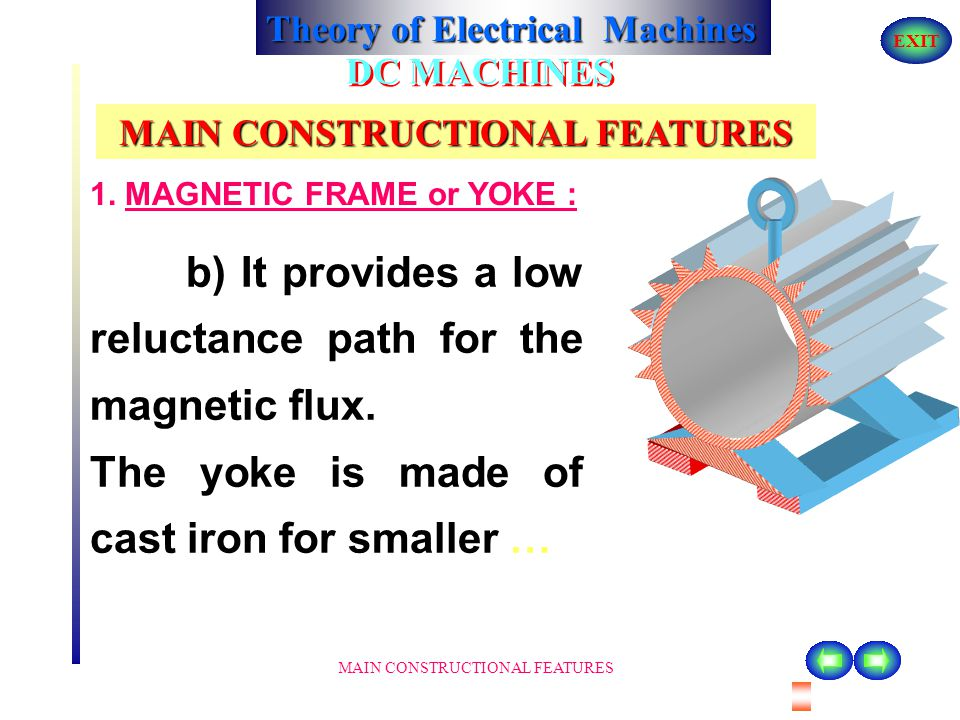 Theory of Electrical Machines EXIT DC MACHINES MAIN CONSTRUCTIONAL FEATURES It serves two purposes: a) It provides mechanical protection to the inner