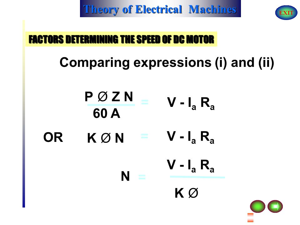 Theory of Electrical Machines EXIT FACTORS DETERMINING THE SPEED OF DC MOTOR The expression for back e.m.f. developed in the armature of a dc motor is