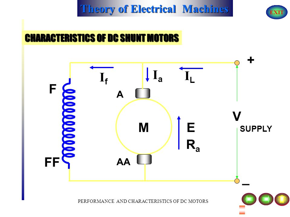 Theory of Electrical Machines EXIT PERFORMANCE AND CHARACTERISTICS OF DC MOTORS It is very much important to know the characteristics mentioned above