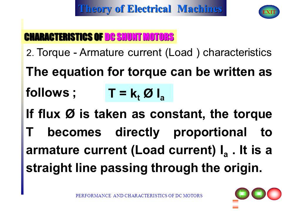 Theory of Electrical Machines EXIT PERFORMANCE AND CHARACTERISTICS OF DC MOTORS CHARACTERISTICS OF DC SHUNT MOTORS T IaIa 0 ( Amps) 2. Torque - Armatu