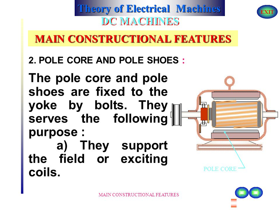 Theory of Electrical Machines EXIT MAIN CONSTRUCTIONAL FEATURES DC MACHINES MAIN CONSTRUCTIONAL FEATURES machines and cast steel or fabricated rolled