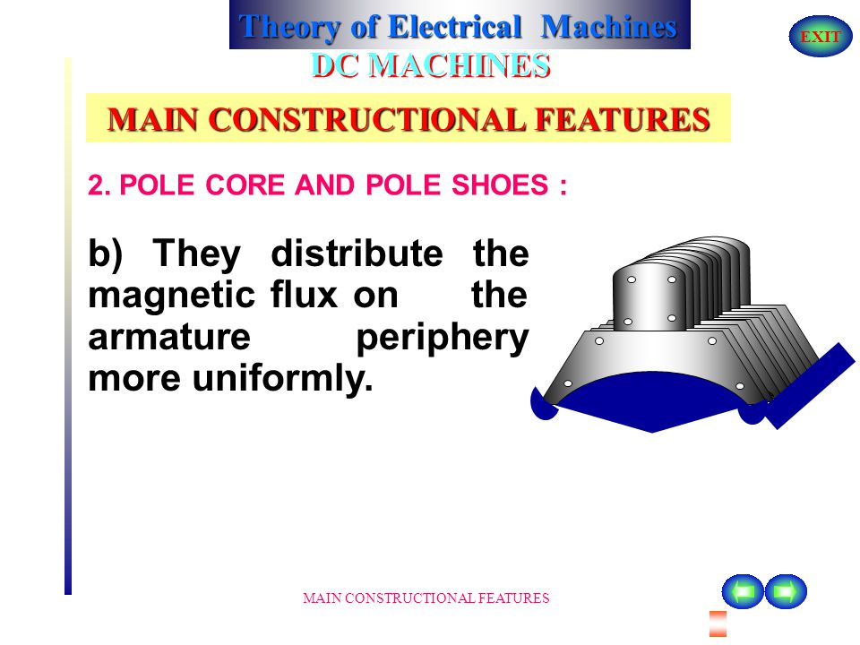 Theory of Electrical Machines EXIT MAIN CONSTRUCTIONAL FEATURES DC MACHINES MAIN CONSTRUCTIONAL FEATURES The pole core and pole shoes are fixed to the