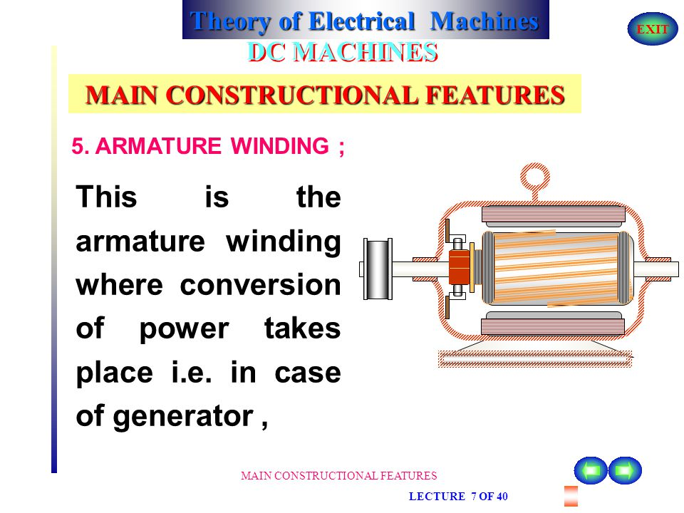 Theory of Electrical Machines EXIT MAIN CONSTRUCTIONAL FEATURES LECTURE 7 OF 40 DC MACHINES MAIN CONSTRUCTIONAL FEATURES The no. of conductors in form