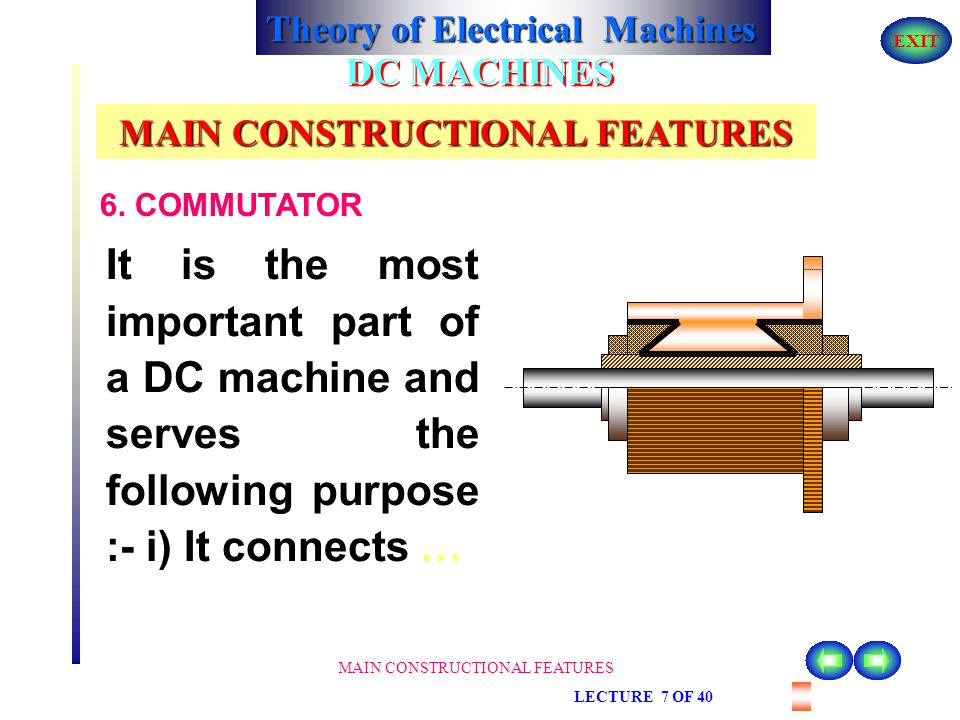 Theory of Electrical Machines EXIT MAIN CONSTRUCTIONAL FEATURES LECTURE 7 OF 40 DC MACHINES MAIN CONSTRUCTIONAL FEATURES 5. ARMATURE WINDING ; conduct