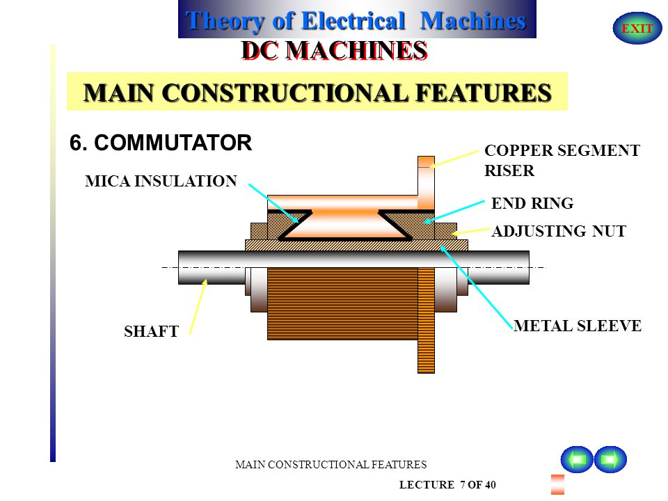 Theory of Electrical Machines EXIT MAIN CONSTRUCTIONAL FEATURES LECTURE 7 OF 40 DC MACHINES MAIN CONSTRUCTIONAL FEATURES 6. COMMUTATOR current in the