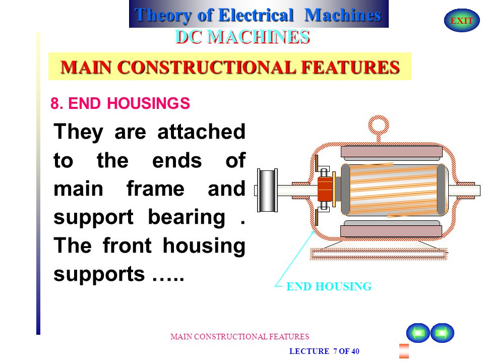 Theory of Electrical Machines EXIT MAIN CONSTRUCTIONAL FEATURES LECTURE 7 OF 40 DC MACHINES MAIN CONSTRUCTIONAL FEATURES 7. BRUSHES Brushes are made o