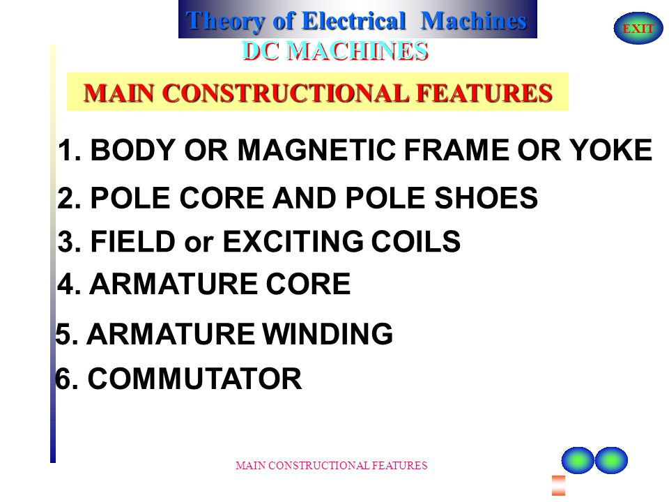 Theory of Electrical Machines EXIT MAIN CONSTRUCTIONAL FEATURES DC MACHINES MAIN CONSTRUCTIONAL FEATURES c) The pole shoes have larger X- section, so, the reluctance of the magnetic path is reduced.