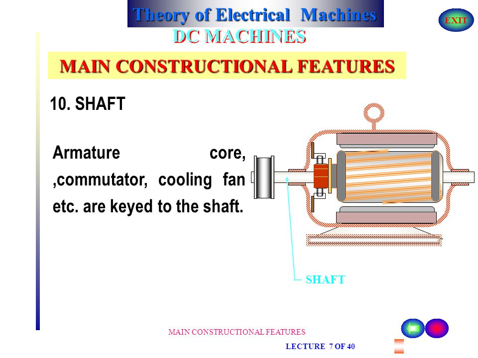 Theory of Electrical Machines EXIT MAIN CONSTRUCTIONAL FEATURES LECTURE 7 OF 40 DC MACHINES MAIN CONSTRUCTIONAL FEATURES Shaft is made of mild steel w