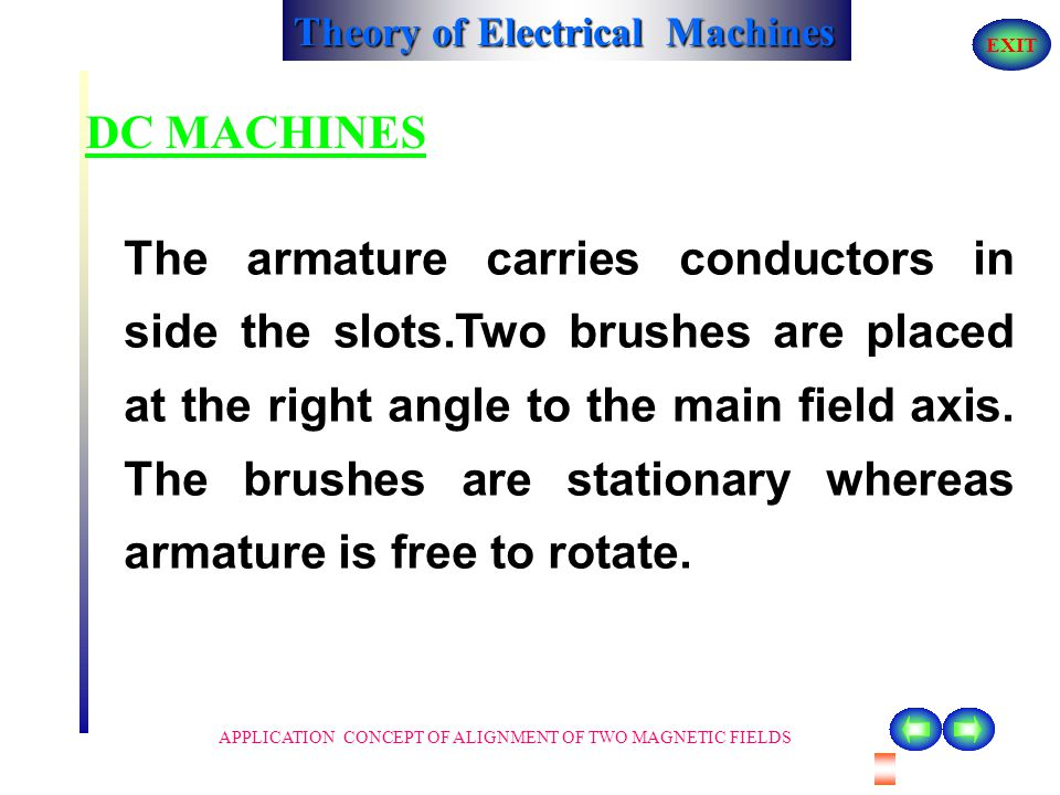Theory of Electrical Machines EXIT Fig. 2 DC MACHINES N S  TeTe A B _ +            S N TLTL MECHANICAL LOAD ( MOTOR ) v DC SUPPLY