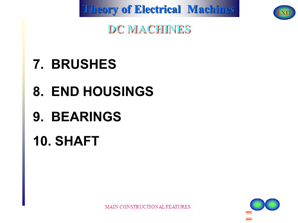 Theory of Electrical Machines EXIT MAIN CONSTRUCTIONAL FEATURES DC MACHINES 3. FIELD or EXCITING COILS 1. BODY OR MAGNETIC FRAME OR YOKE 2. POLE CORE