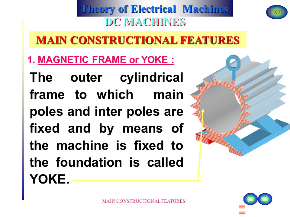 Theory of Electrical Machines EXIT MAIN CONSTRUCTIONAL FEATURES DC MACHINES MAIN CONSTRUCTIONAL FEATURES The outer cylindrical frame to which main poles and inter poles are fixed and by means of the machine is fixed to the foundation is called YOKE.
