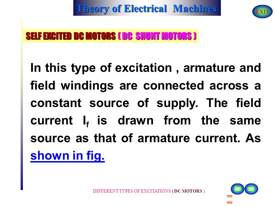 Theory of Electrical Machines EXIT DIFFERENT TYPES OF EXCITATIONS ( DC MOTORS ) SUPPLY E RaRa ILIL V FF IfIf IaIa AA + _ F M A SELF EXCITED DC MOTORS
