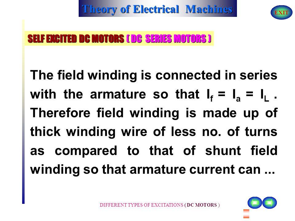 Theory of Electrical Machines EXIT SELF EXCITED DC MOTORS ( DC SERIES MOTORS ) A E RaRa ILIL V + _ IaIa AA I SE Y YY + _ M SUPPLY