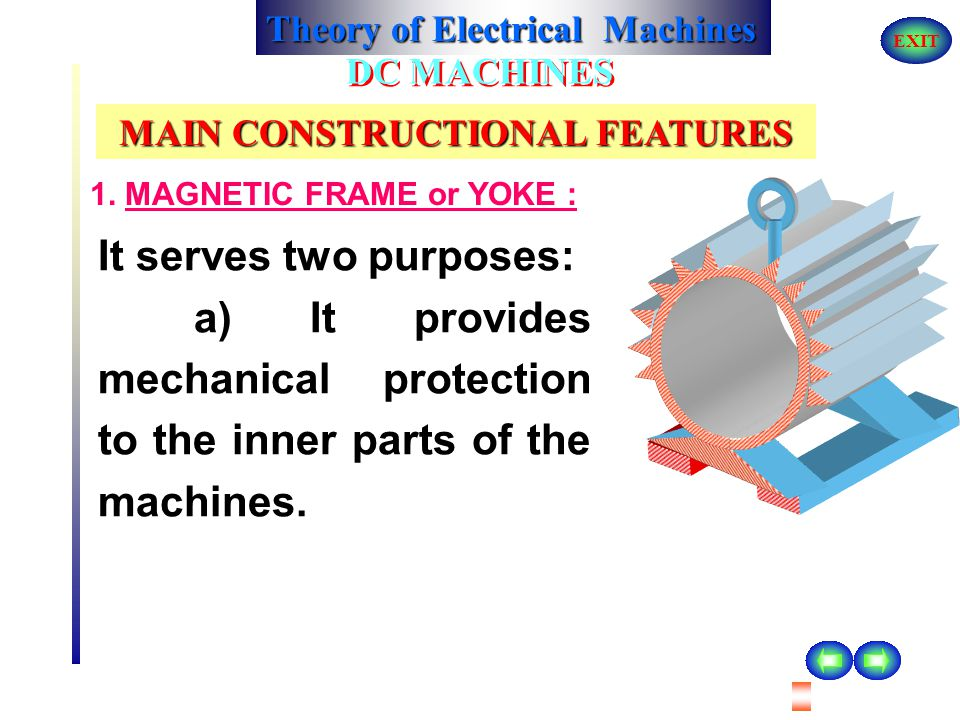 Theory of Electrical Machines EXIT MAIN CONSTRUCTIONAL FEATURES LECTURE 7 OF 40 DC MACHINES MAIN CONSTRUCTIONAL FEATURES The rotating armature cuts the main magnetic field, therefore an e.m.f is induced in the armature core.This e.m.f circulates eddy currents in the core which results in eddy current loss in it.