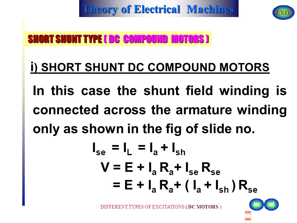 Theory of Electrical Machines EXIT DIFFERENT TYPES OF EXCITATIONS ( DC MOTORS ) SHORT SHUNT TYPE ( DC COMPOUND MOTORS ) A E RaRa ILIL V IaIa AA I SE Y