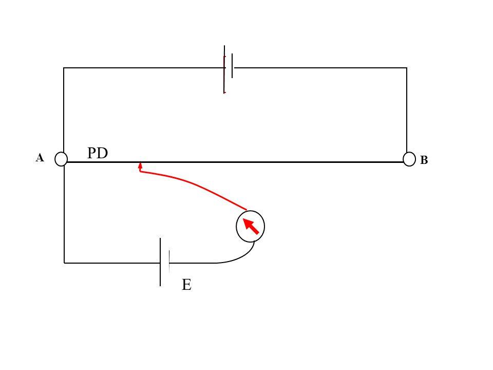 A B E PD