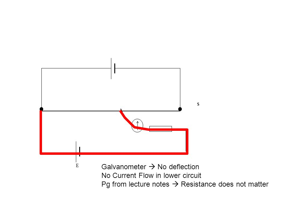 E S Galvanometer  No deflection No Current Flow in lower circuit Pg from lecture notes  Resistance does not matter